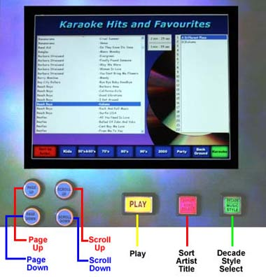 Jukebox Functions